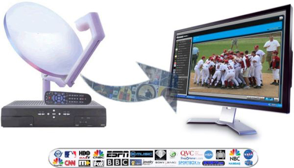 Satellite Tv And Internet >> Internet Satellite Tv Computer Tv Online Portal Favorite Channels